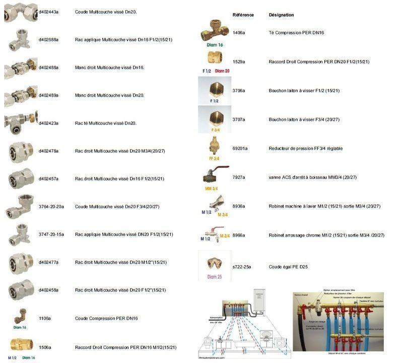devis remplacement toiture amiante devis chantier b ziers levallois perret entreprise hqqui. Black Bedroom Furniture Sets. Home Design Ideas